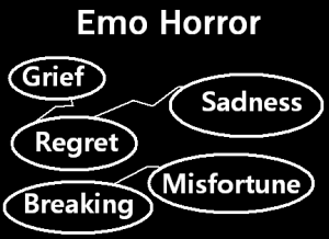 "Emotive (""Emo"") Horror"